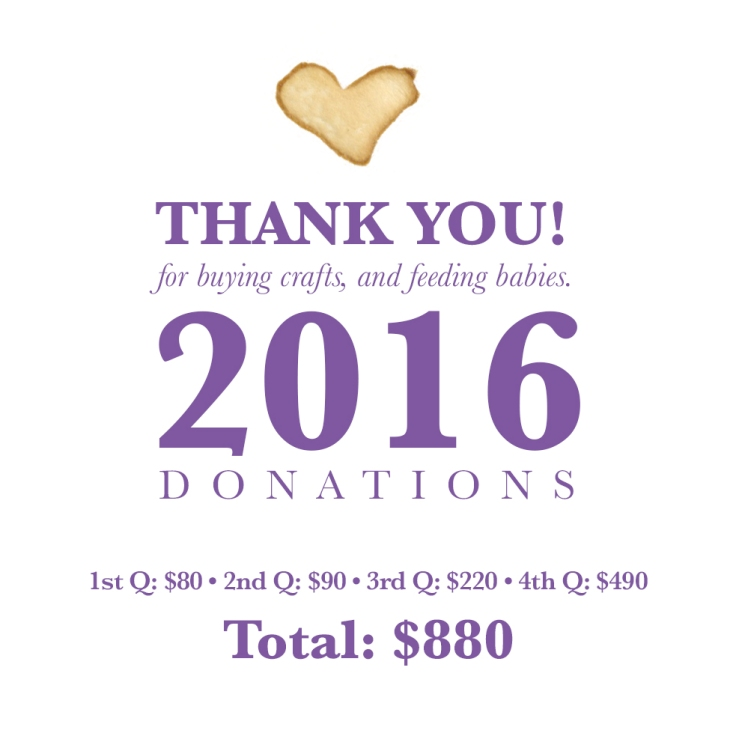 Thank you. 2016 donations